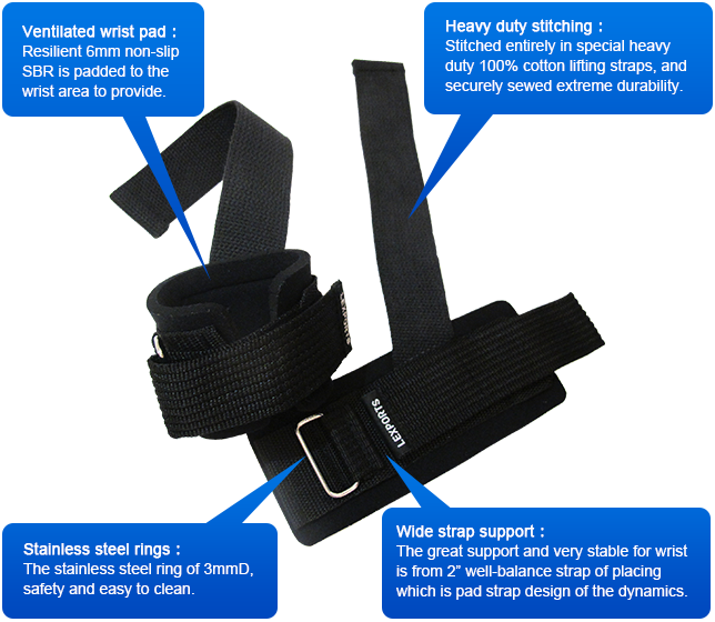 Quality Gym Weight Lifting Strap Heavy Duty Wrist: PRO Gravity Grip Weight Lifting Straps With Wrist Support